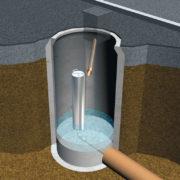 HydroFlush Kanalspüler Schnitt