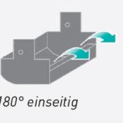 HydroScreen Durchströmungsvarianten